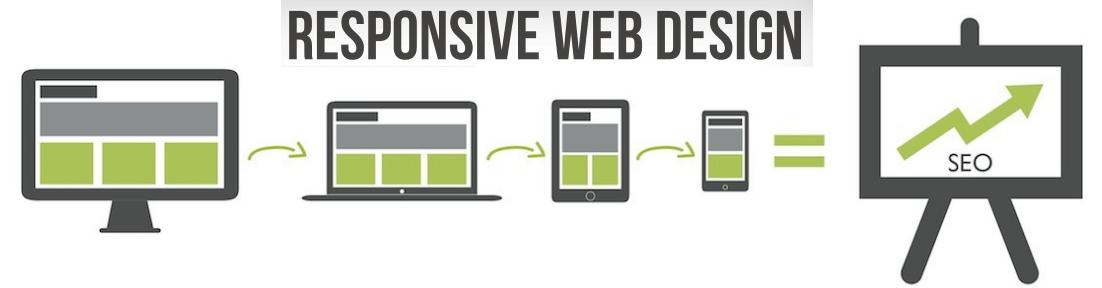 responsive -webdesign2